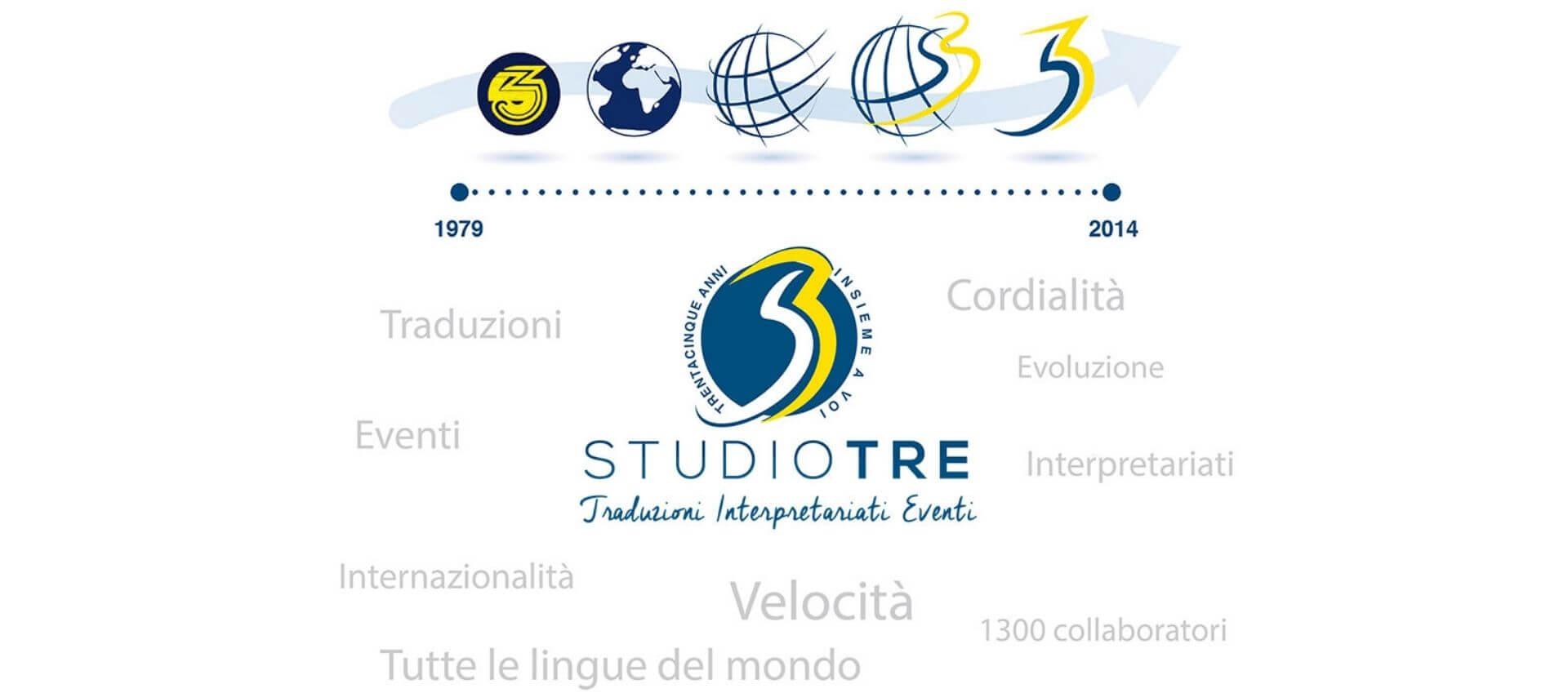 Il primo restyling del logo di STUDIO TRE